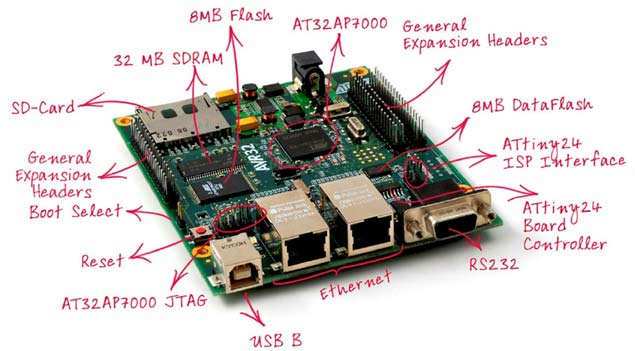 Advanced Embedded Systems using Linux, ARM and Device Drivers