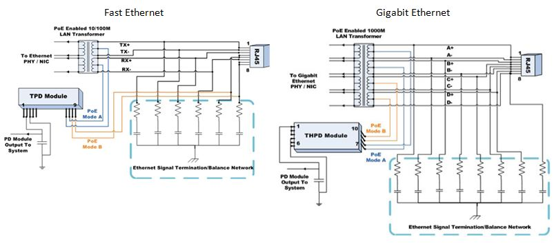 Ethernet сплиттер схема