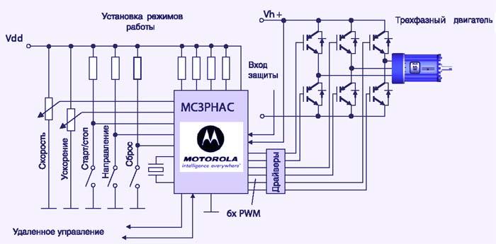 двигателя переменного тока