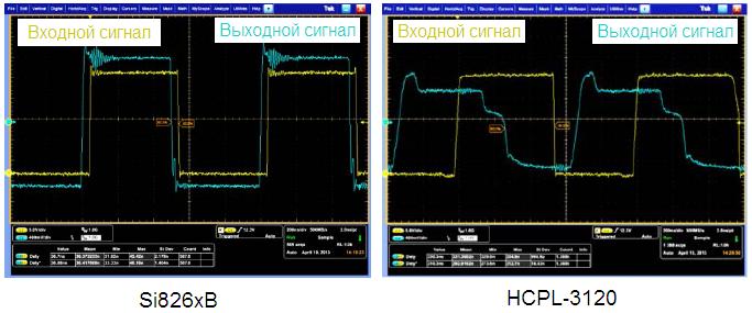 В Si826x гальваническая развязка реализована цифровым способом, где входные цепи эмулируют светодиод, а...