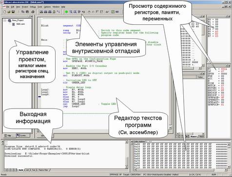 Интегрированная среда разработки silabs